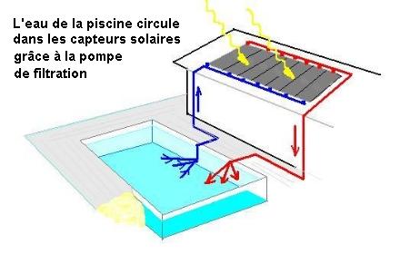 schema-principe-chauffage-solaire-piscine